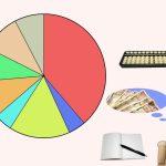ファクタリングを利用したときの仕訳とは?会計処理の方法をわかりやすく解説!