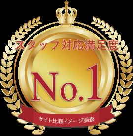 売掛債権早期資金化サービス事業会社 スタッフ対応満足度 No.1